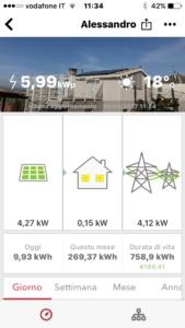 Monitoraggio da remoto Solarage